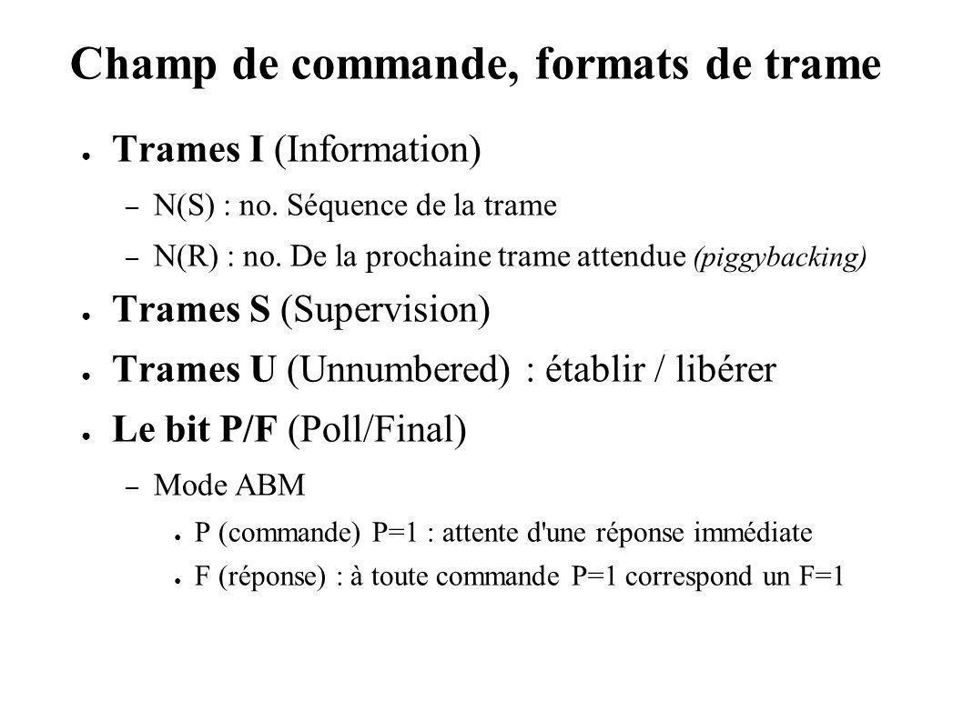 Champ de commande, formats de trame Trames I (Information) – N(S) : no. Séquence de la trame – N(R) : no. De la prochaine trame attendue (piggybacking
