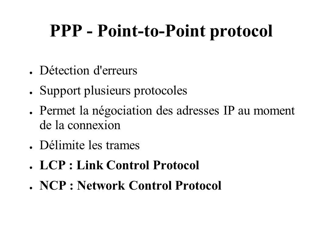 PPP - Point-to-Point protocol Détection d'erreurs Support plusieurs protocoles Permet la négociation des adresses IP au moment de la connexion Délimit