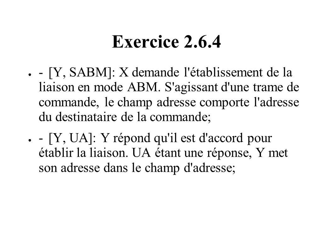 Exercice 2.6.4 -[Y, SABM]: X demande l'établissement de la liaison en mode ABM. S'agissant d'une trame de commande, le champ adresse comporte l'adress