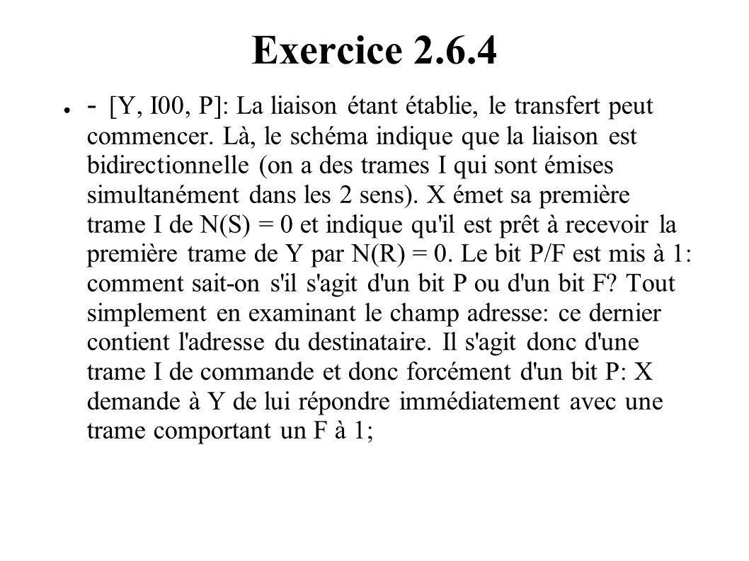 Exercice 2.6.4 - [Y, I00, P]: La liaison étant établie, le transfert peut commencer. Là, le schéma indique que la liaison est bidirectionnelle (on a d