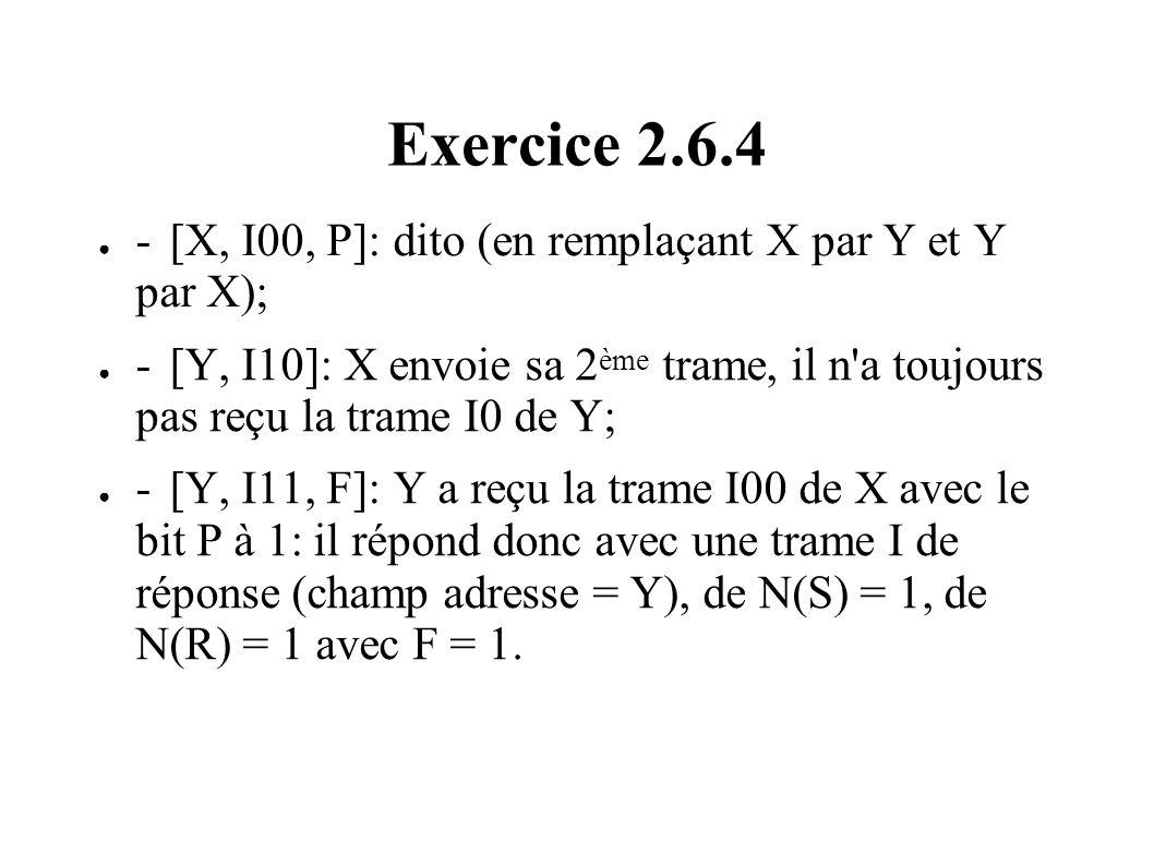 Exercice 2.6.4 -[X, I00, P]: dito (en remplaçant X par Y et Y par X); -[Y, I10]: X envoie sa 2 ème trame, il n'a toujours pas reçu la trame I0 de Y; -