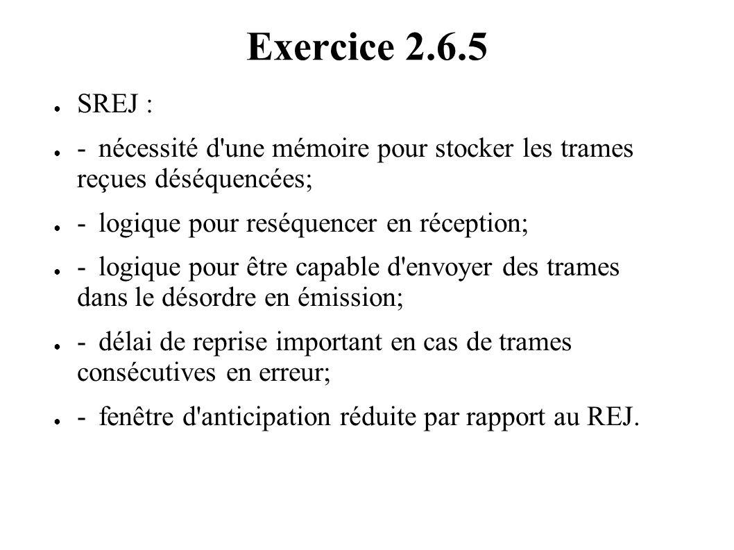 Exercice 2.6.5 SREJ : -nécessité d'une mémoire pour stocker les trames reçues déséquencées; -logique pour reséquencer en réception; -logique pour être
