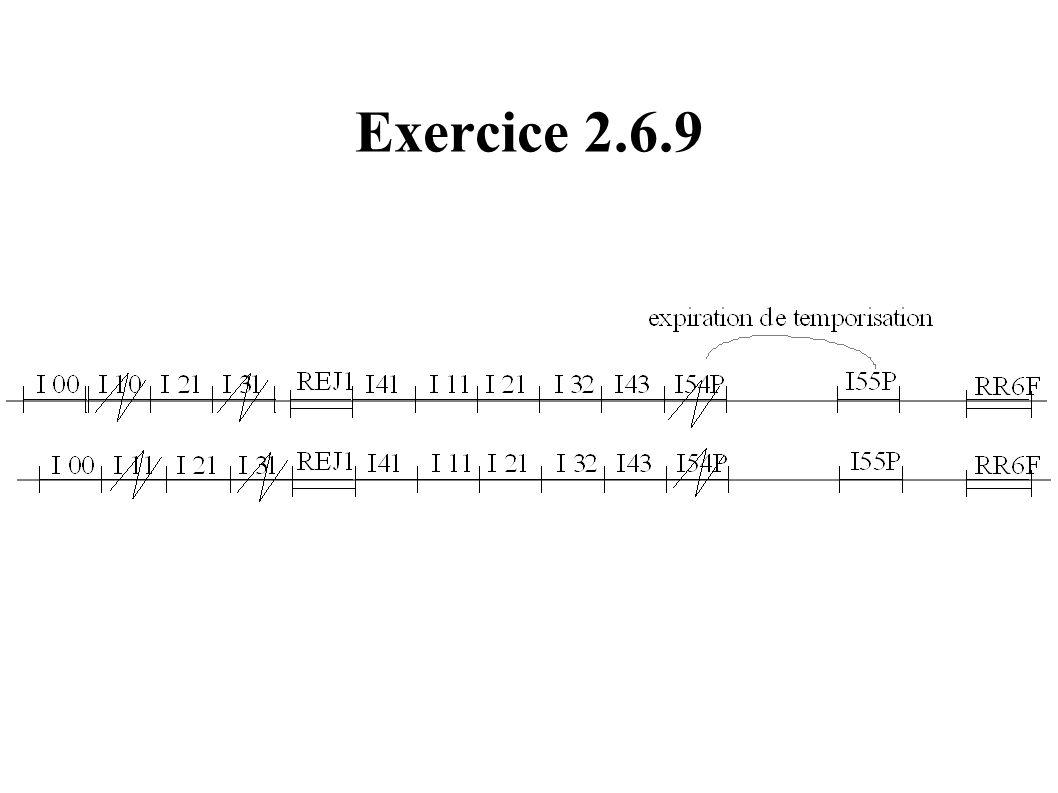 Exercice 2.6.9