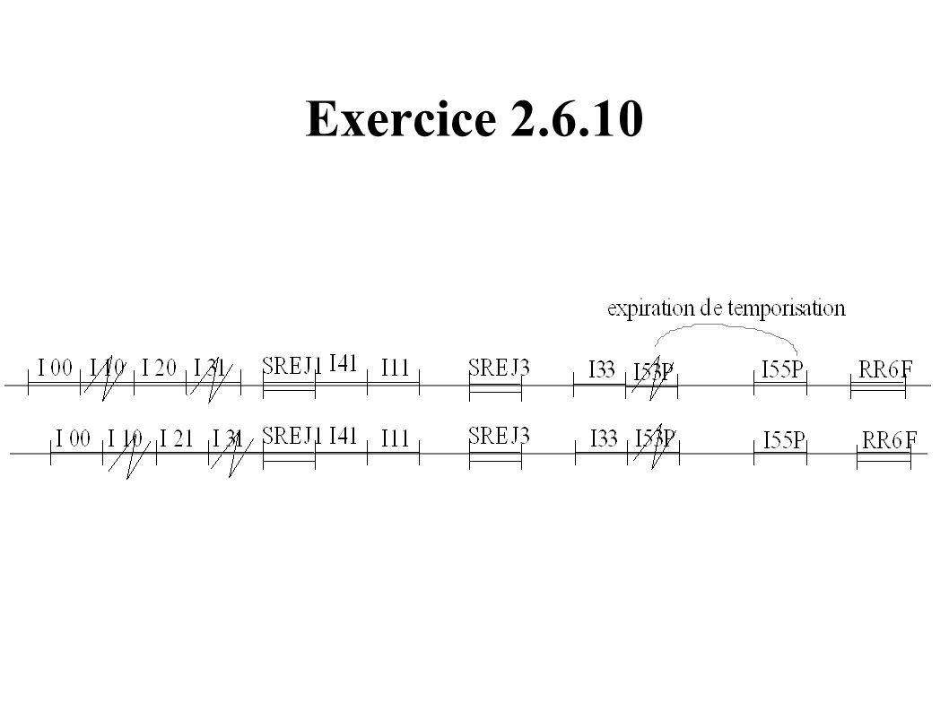 Exercice 2.6.10