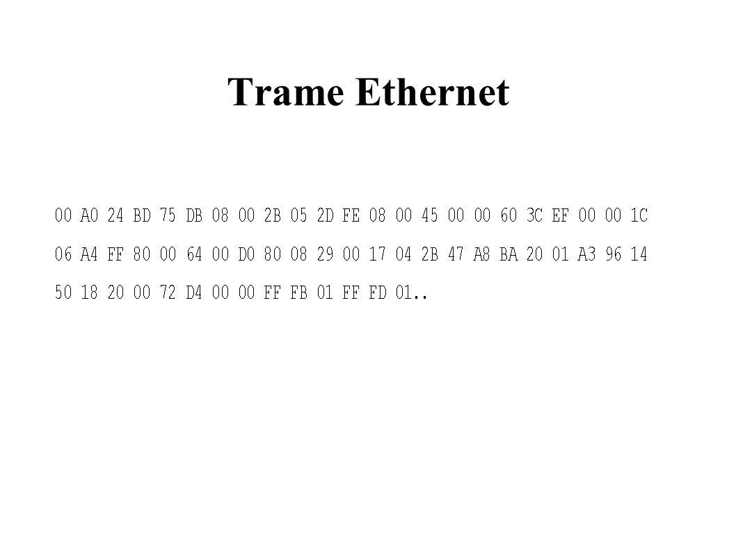 Trame Ethernet