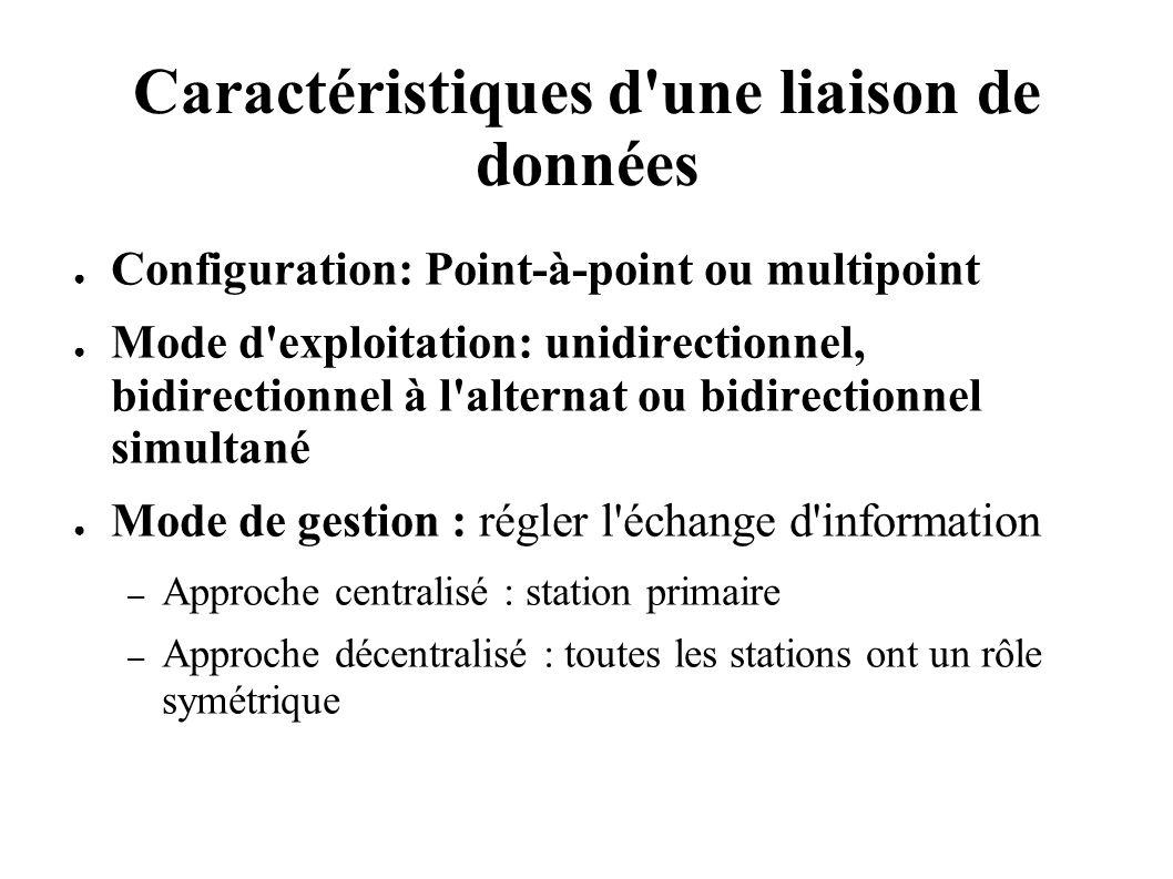 Caractéristiques d'une liaison de données Configuration: Point-à-point ou multipoint Mode d'exploitation: unidirectionnel, bidirectionnel à l'alternat