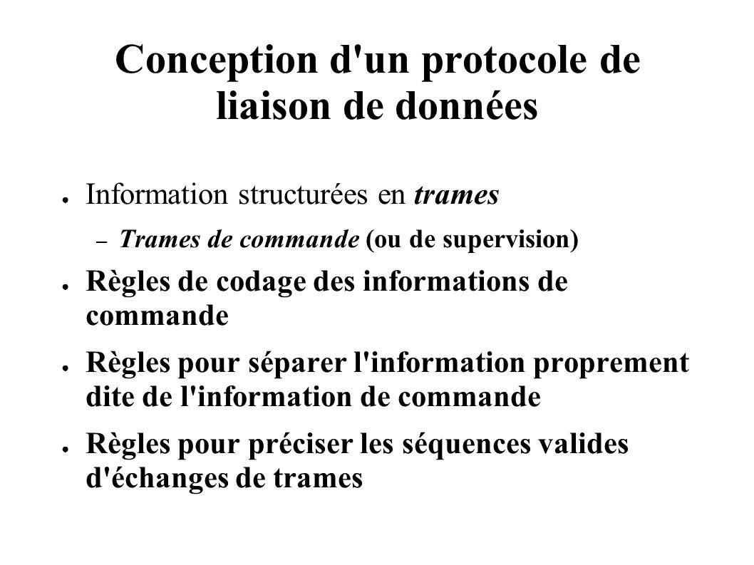 Conception d'un protocole de liaison de données Information structurées en trames – Trames de commande (ou de supervision) Règles de codage des inform