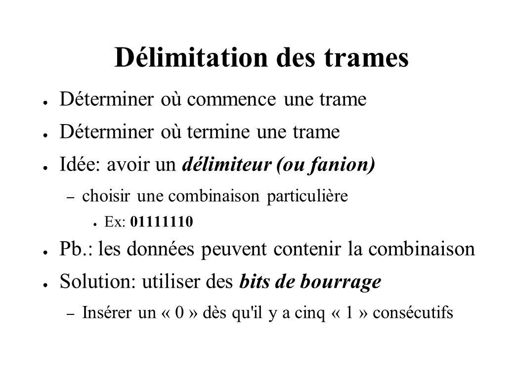 Délimitation des trames Déterminer où commence une trame Déterminer où termine une trame Idée: avoir un délimiteur (ou fanion) – choisir une combinais