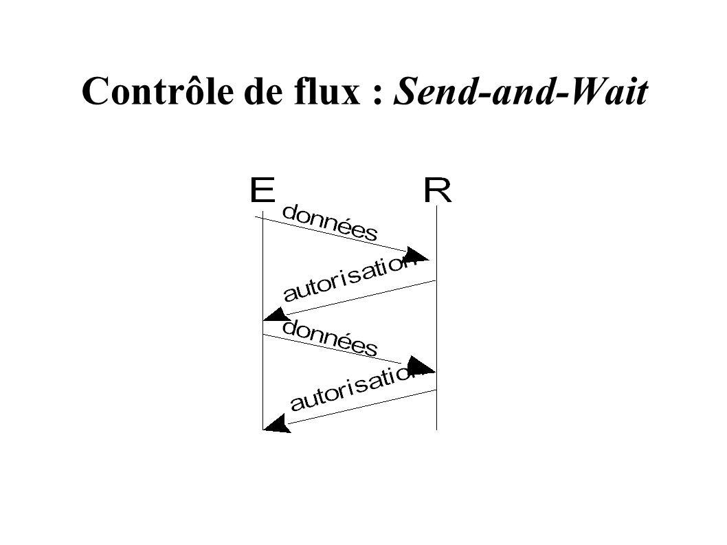 Exercice 2.6.4 -[X, I00, P]: dito (en remplaçant X par Y et Y par X); -[Y, I10]: X envoie sa 2 ème trame, il n a toujours pas reçu la trame I0 de Y; -[Y, I11, F]: Y a reçu la trame I00 de X avec le bit P à 1: il répond donc avec une trame I de réponse (champ adresse = Y), de N(S) = 1, de N(R) = 1 avec F = 1.