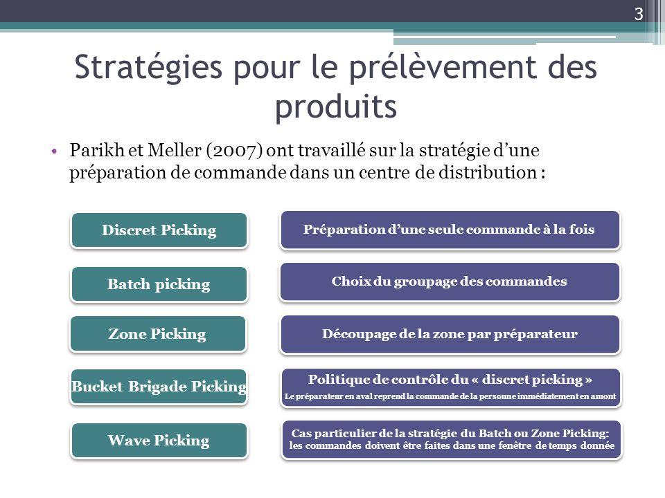 Stratégies pour le prélèvement des produits Parikh et Meller (2007) ont travaillé sur la stratégie dune préparation de commande dans un centre de dist