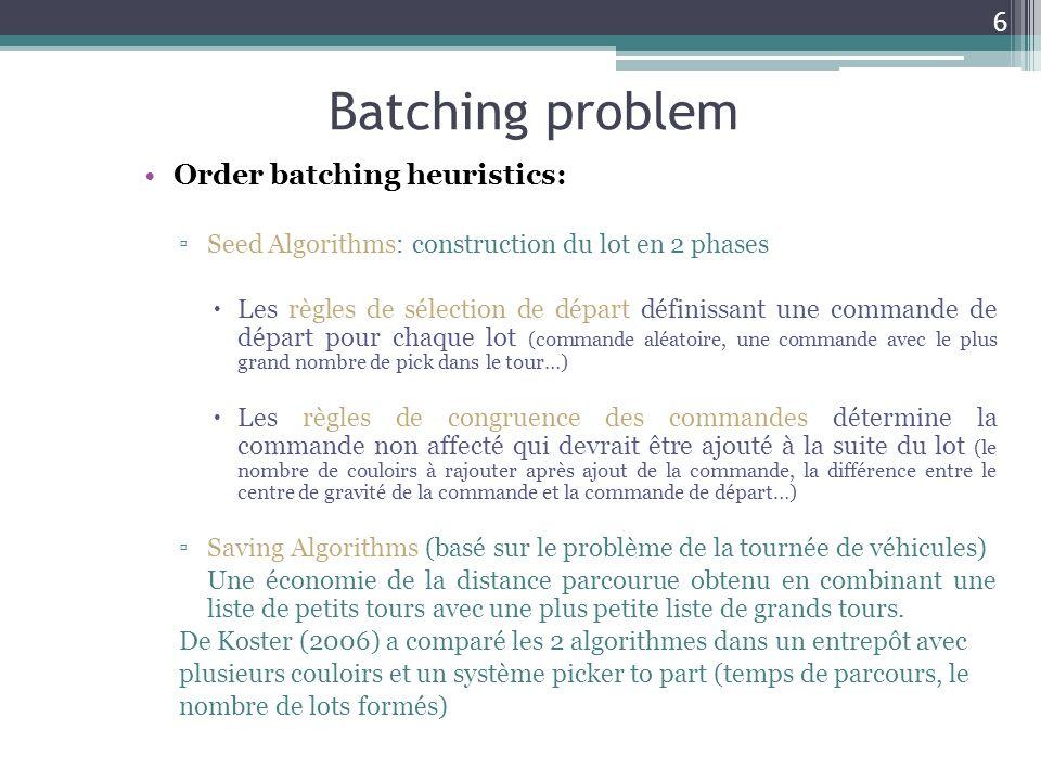 Batching problem Order batching heuristics: Seed Algorithms: construction du lot en 2 phases Les règles de sélection de départ définissant une command