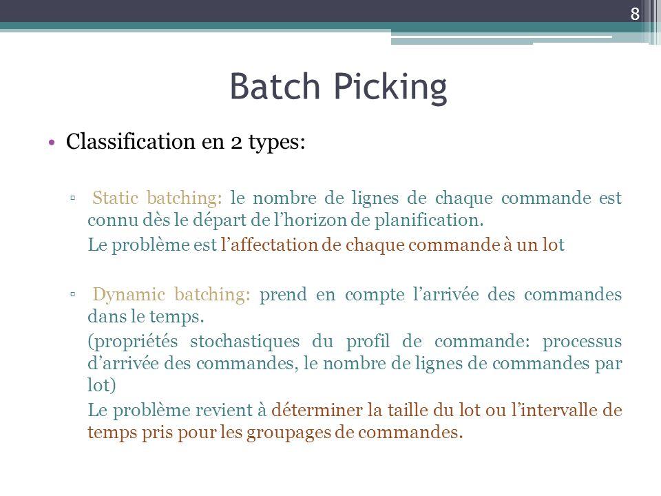 Batch Picking Classification en 2 types: Static batching: le nombre de lignes de chaque commande est connu dès le départ de lhorizon de planification.