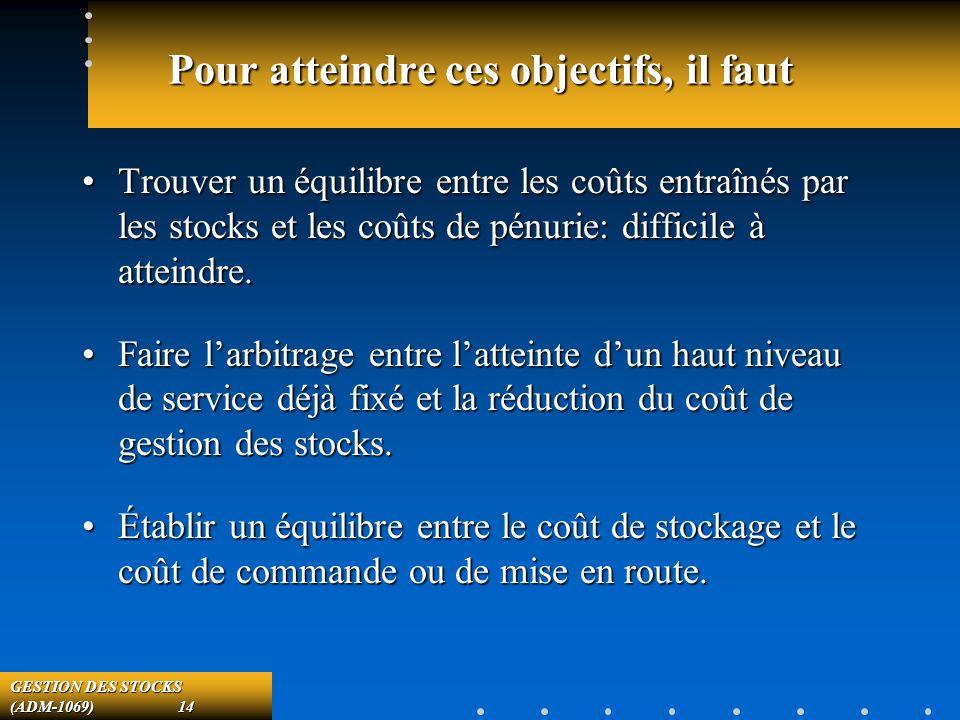 GESTION DES STOCKS (ADM-1069) 14 Pour atteindre ces objectifs, il faut Trouver un équilibre entre les coûts entraînés par les stocks et les coûts de pénurie: difficile à atteindre.Trouver un équilibre entre les coûts entraînés par les stocks et les coûts de pénurie: difficile à atteindre.