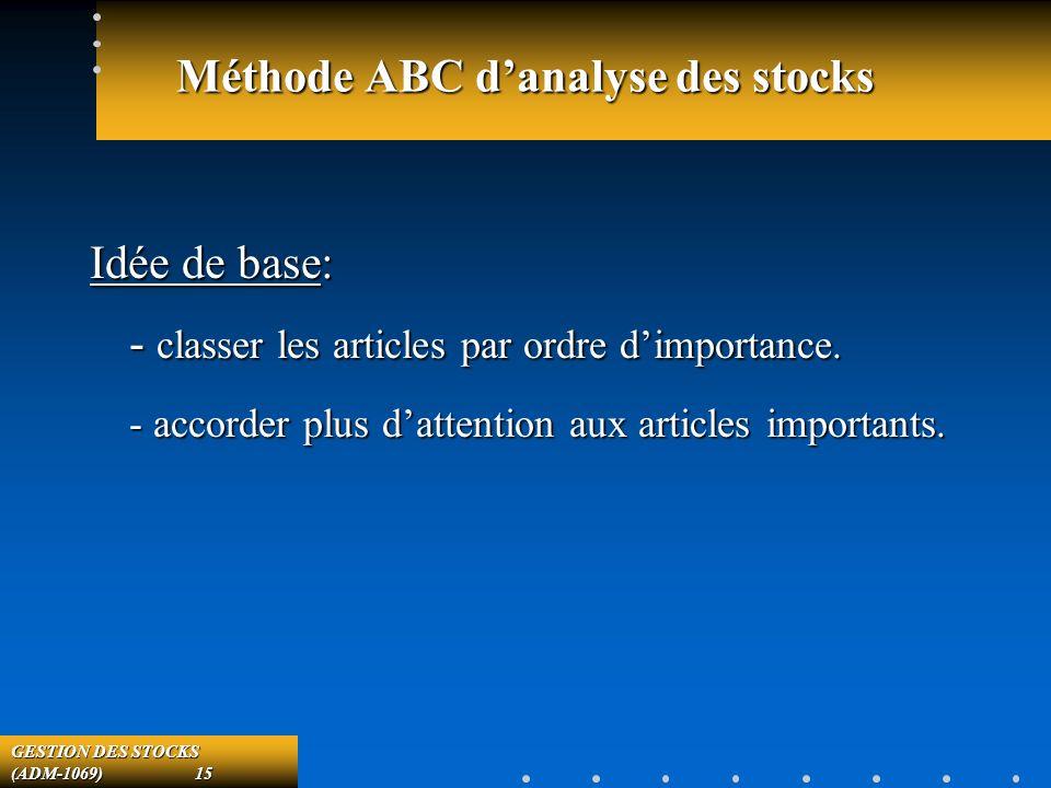 GESTION DES STOCKS (ADM-1069) 15 Méthode ABC danalyse des stocks Idée de base: - classer les articles par ordre dimportance.