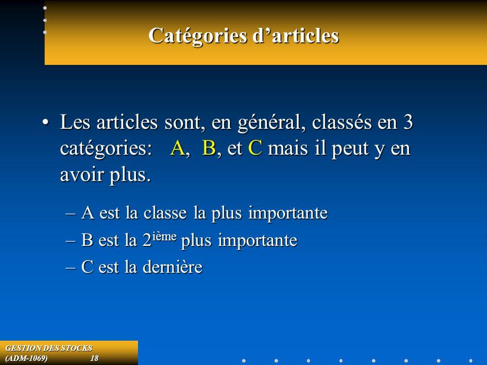 GESTION DES STOCKS (ADM-1069) 18 Catégories darticles Les articles sont, en général, classés en 3 catégories: A, B, et C mais il peut y en avoir plus.Les articles sont, en général, classés en 3 catégories: A, B, et C mais il peut y en avoir plus.