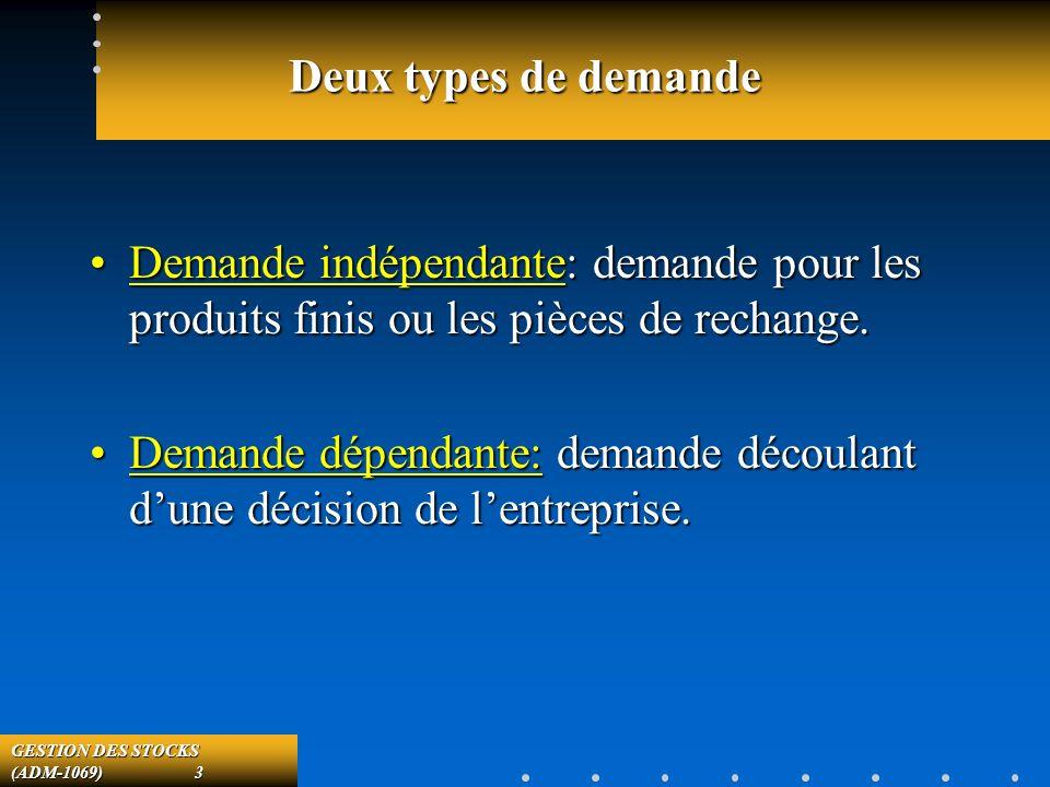 GESTION DES STOCKS (ADM-1069) 3 Deux types de demande Demande indépendante: demande pour les produits finis ou les pièces de rechange.Demande indépendante: demande pour les produits finis ou les pièces de rechange.