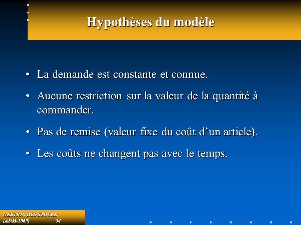 GESTION DES STOCKS (ADM-1069) 34 Hypothèses du modèle La demande est constante et connue.La demande est constante et connue.