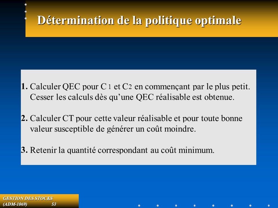 GESTION DES STOCKS (ADM-1069) 53 Détermination de la politique optimale 1.
