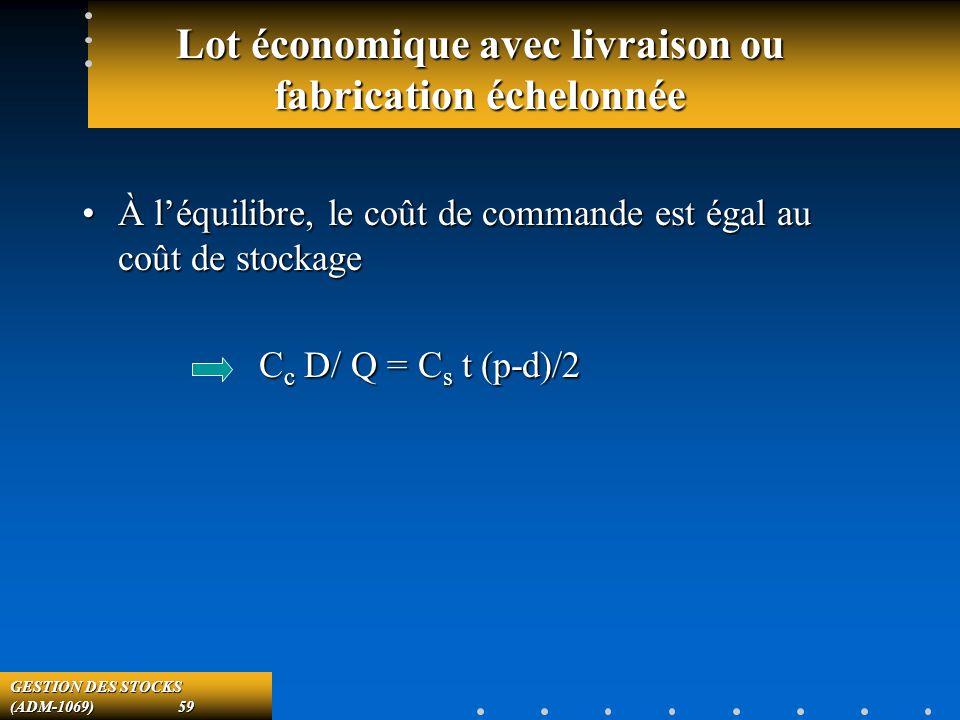 GESTION DES STOCKS (ADM-1069) 59 Lot économique avec livraison ou fabrication échelonnée À léquilibre, le coût de commande est égal au coût de stockageÀ léquilibre, le coût de commande est égal au coût de stockage C c D/ Q = C s t (p-d)/2 C c D/ Q = C s t (p-d)/2