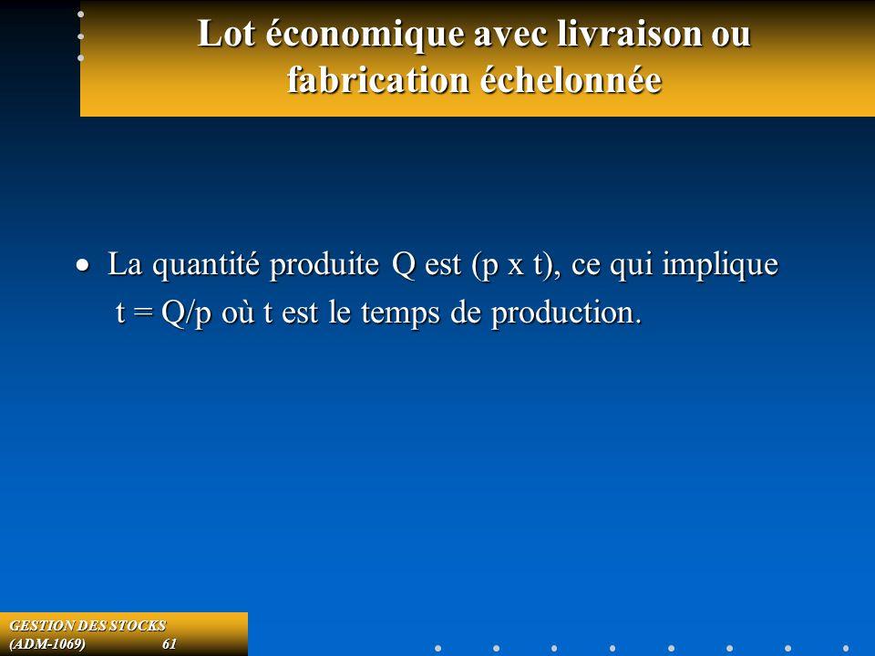 GESTION DES STOCKS (ADM-1069) 61 Lot économique avec livraison ou fabrication échelonnée La quantité produite Q est (p x t), ce qui implique La quantité produite Q est (p x t), ce qui implique t = Q/p où t est le temps de production.
