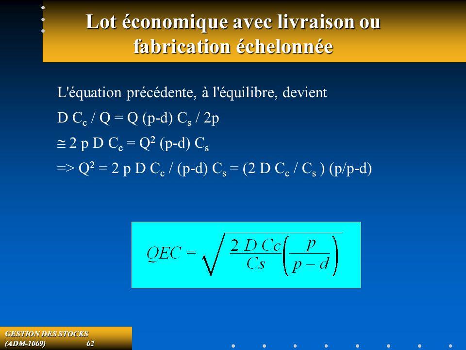 GESTION DES STOCKS (ADM-1069) 62 Lot économique avec livraison ou fabrication échelonnée L équation précédente, à l équilibre, devient D C c / Q = Q (p-d) C s / 2p 2 p D C c = Q 2 (p-d) C s => Q 2 = 2 p D C c / (p-d) C s = (2 D C c / C s ) (p/p-d)