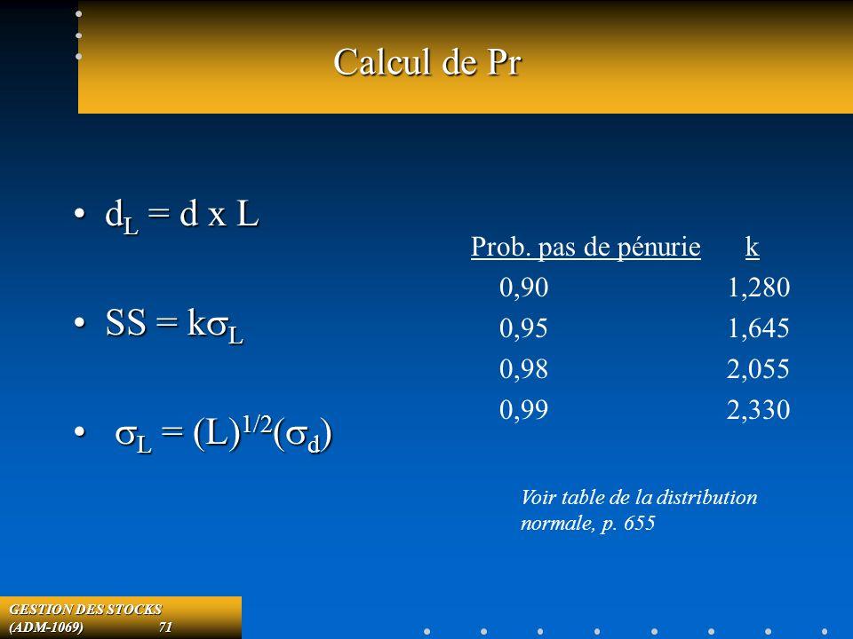 GESTION DES STOCKS (ADM-1069) 71 Calcul de Pr d L = d x Ld L = d x L SS = k LSS = k L L = (L) 1/2 ( d ) L = (L) 1/2 ( d ) Prob.