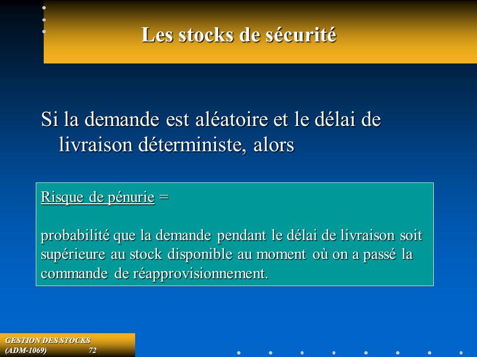 GESTION DES STOCKS (ADM-1069) 72 Les stocks de sécurité Si la demande est aléatoire et le délai de livraison déterministe, alors Risque de pénurie = probabilité que la demande pendant le délai de livraison soit supérieure au stock disponible au moment où on a passé la commande de réapprovisionnement.