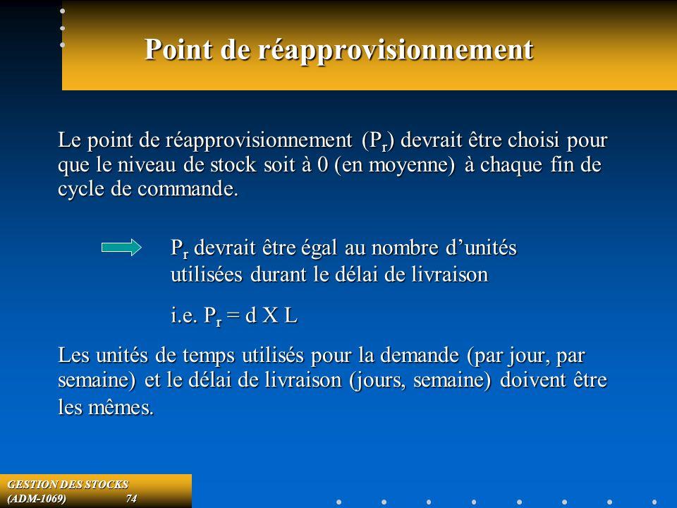 GESTION DES STOCKS (ADM-1069) 74 Point de réapprovisionnement Le point de réapprovisionnement (P r ) devrait être choisi pour que le niveau de stock soit à 0 (en moyenne) à chaque fin de cycle de commande.
