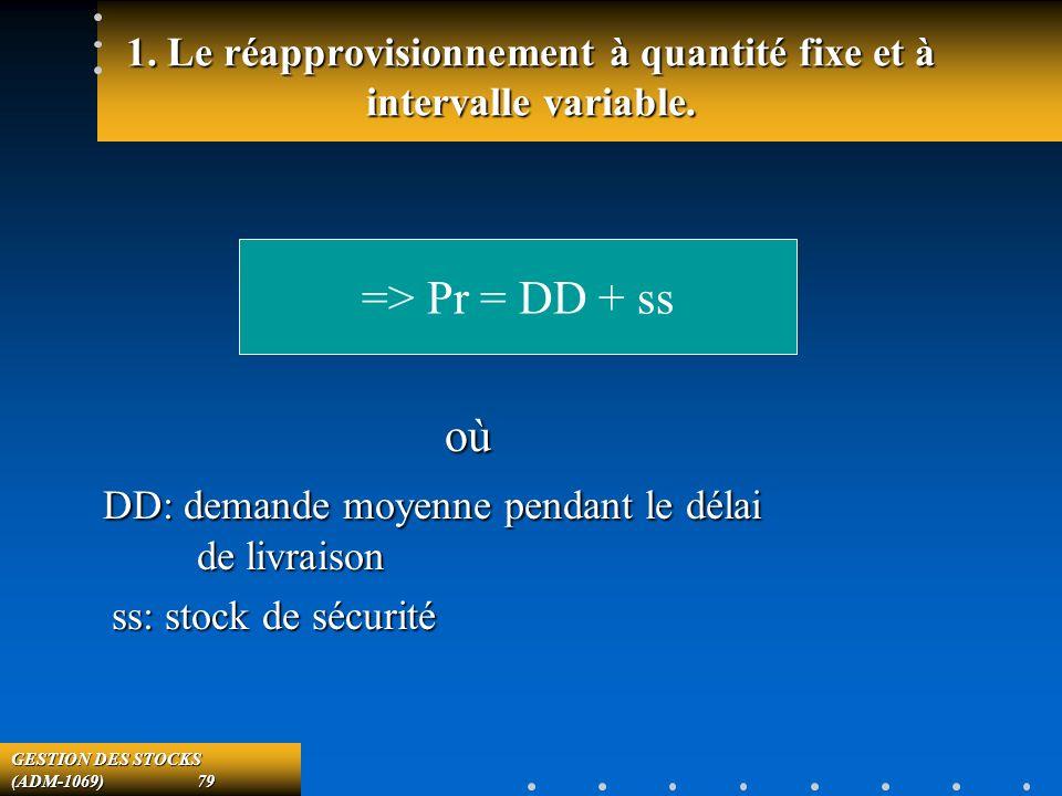 GESTION DES STOCKS (ADM-1069) 79 1.
