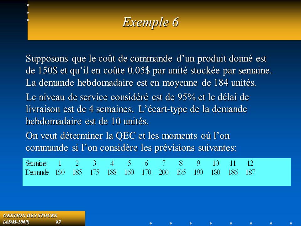 GESTION DES STOCKS (ADM-1069) 82 Exemple 6 Supposons que le coût de commande dun produit donné est de 150$ et quil en coûte 0.05$ par unité stockée par semaine.