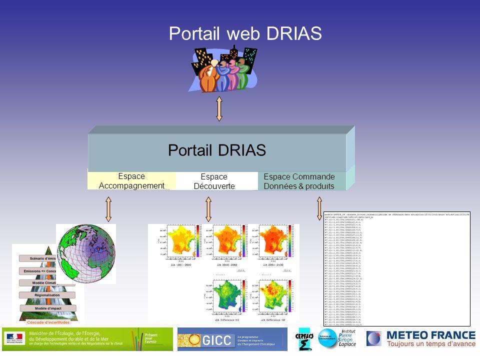 Portail web DRIAS Espace Commande Données & produits Espace Découverte Espace Accompagnement Portail DRIAS