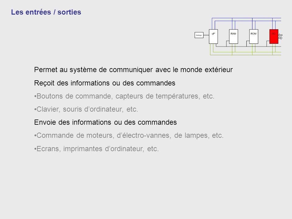 Les entrées / sorties Permet au système de communiquer avec le monde extérieur Reçoit des informations ou des commandes Boutons de commande, capteurs