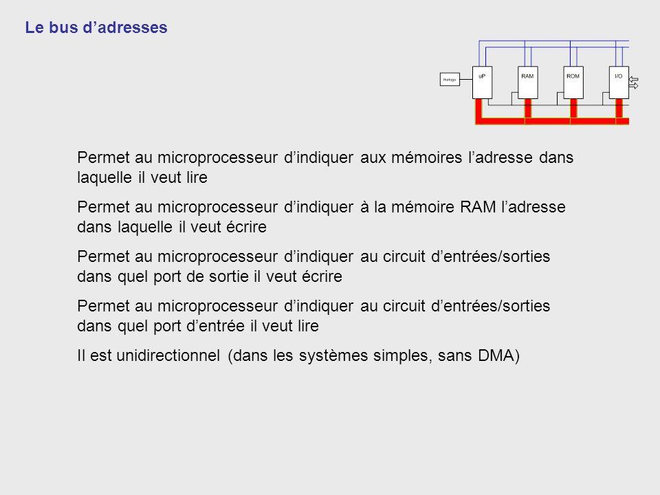 Le bus dadresses Permet au microprocesseur dindiquer aux mémoires ladresse dans laquelle il veut lire Permet au microprocesseur dindiquer à la mémoire
