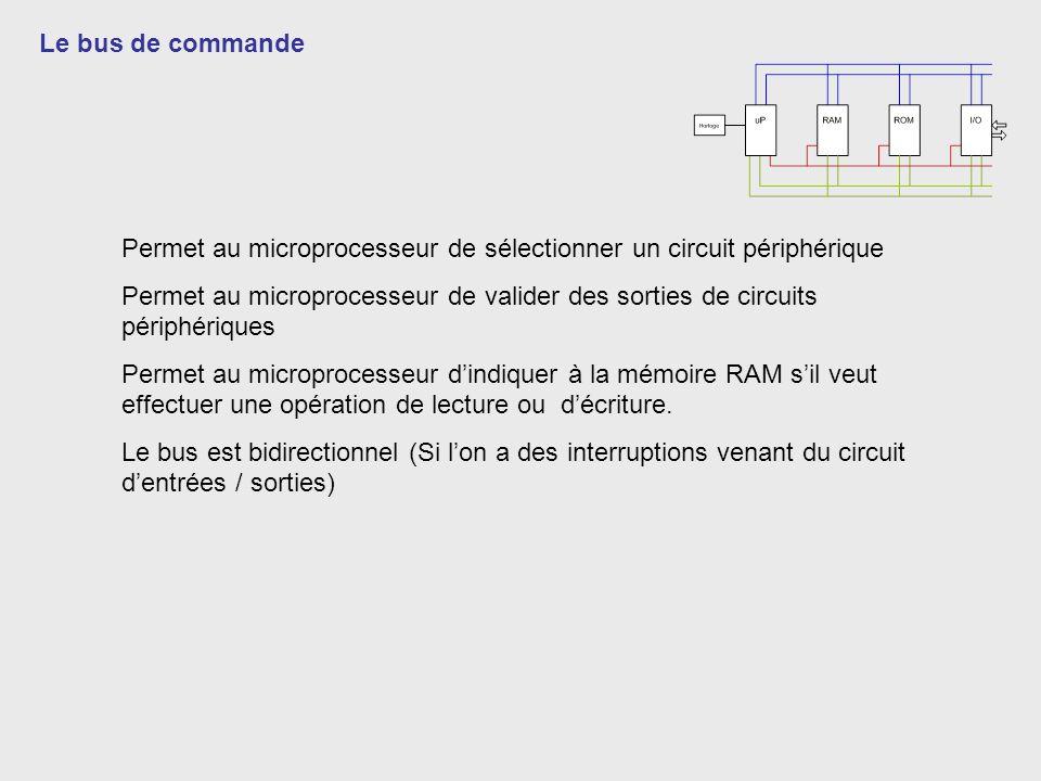 Le bus de commande Permet au microprocesseur de sélectionner un circuit périphérique Permet au microprocesseur de valider des sorties de circuits péri
