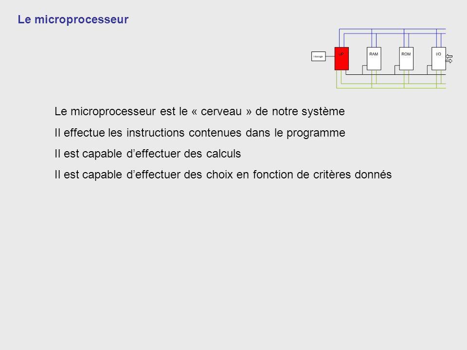 Le microprocesseur Le microprocesseur est le « cerveau » de notre système Il effectue les instructions contenues dans le programme Il est capable deff
