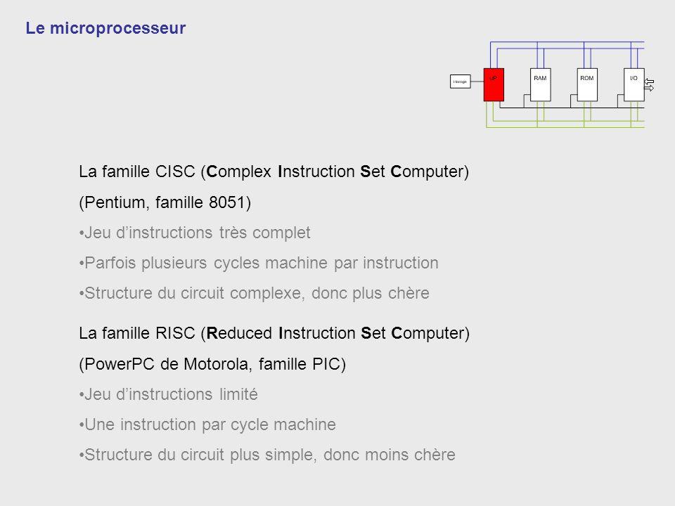 Le microprocesseur La famille RISC (Reduced Instruction Set Computer) (PowerPC de Motorola, famille PIC) Jeu dinstructions limité Une instruction par