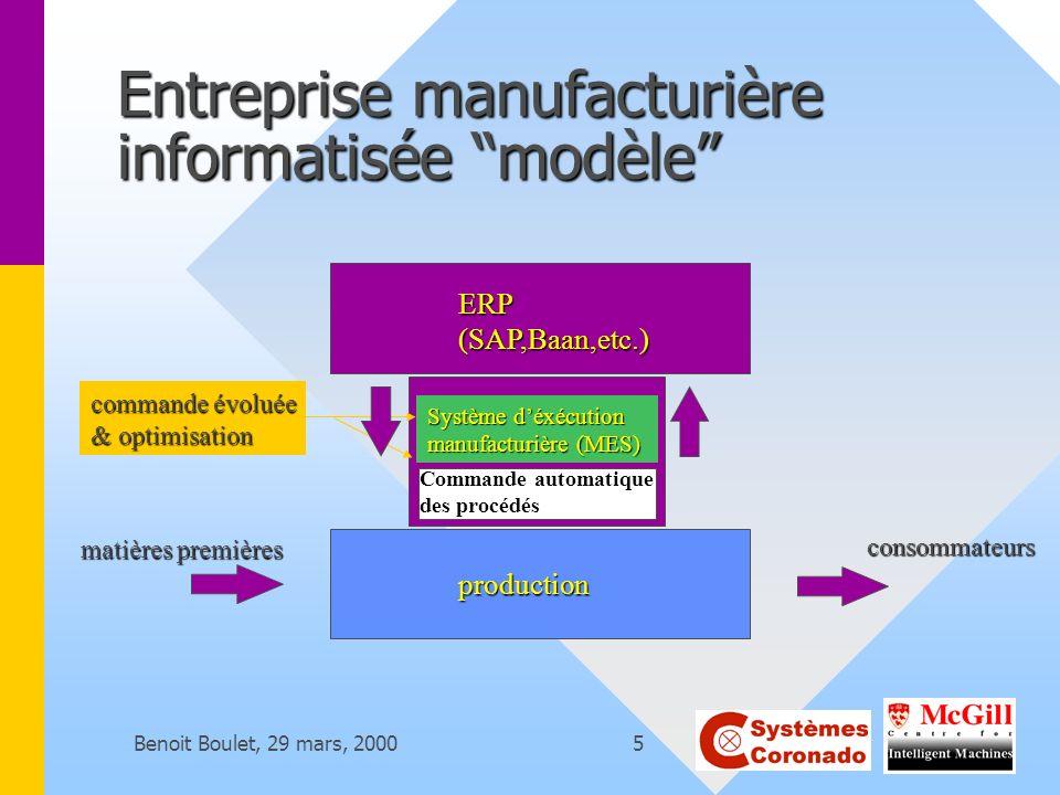 Benoit Boulet, 29 mars, 20005 Entreprise manufacturière informatisée modèle consommateurs production Système déxécution manufacturière (MES) commande