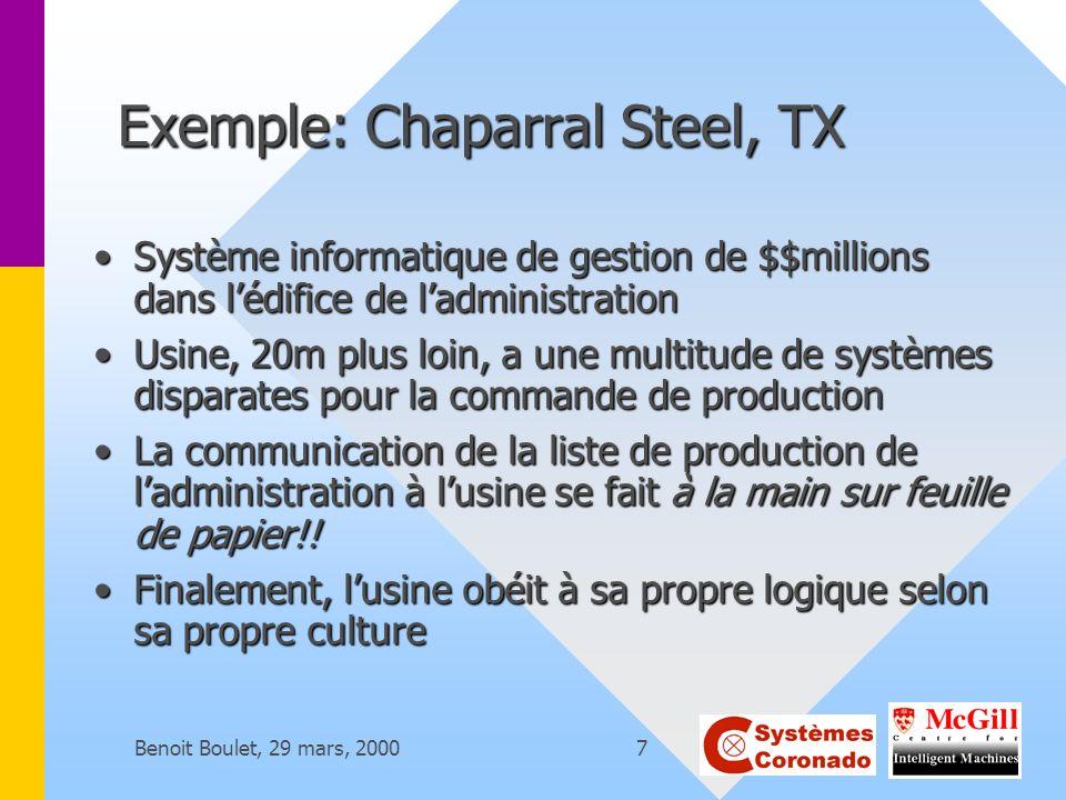 Benoit Boulet, 29 mars, 20007 Exemple: Chaparral Steel, TX Système informatique de gestion de $$millions dans lédifice de ladministrationSystème infor