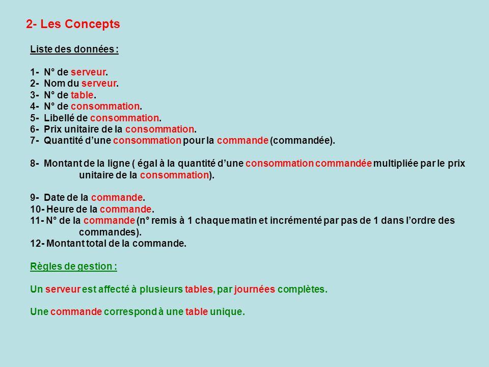 2- Les Concepts Liste des données : 1- N° de serveur. 2- Nom du serveur. 3- N° de table. 4- N° de consommation. 5- Libellé de consommation. 6- Prix un