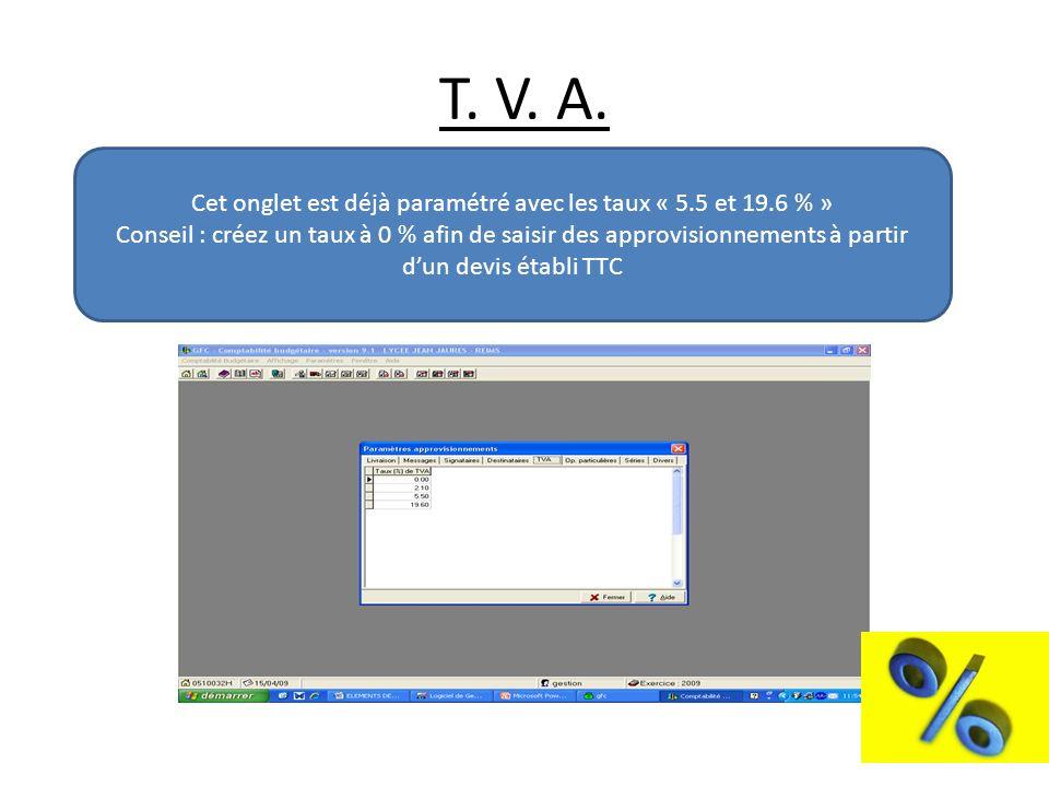 T.V. A.