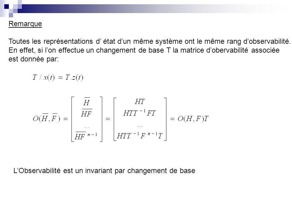 Remarque Toutes les représentations d état dun même système ont le même rang dobservabilité. En effet, si lon effectue un changement de base T la matr