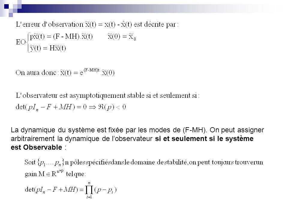La dynamique du système est fixée par les modes de (F-MH). On peut assigner arbitrairement la dynamique de lobservateur si et seulement si le système
