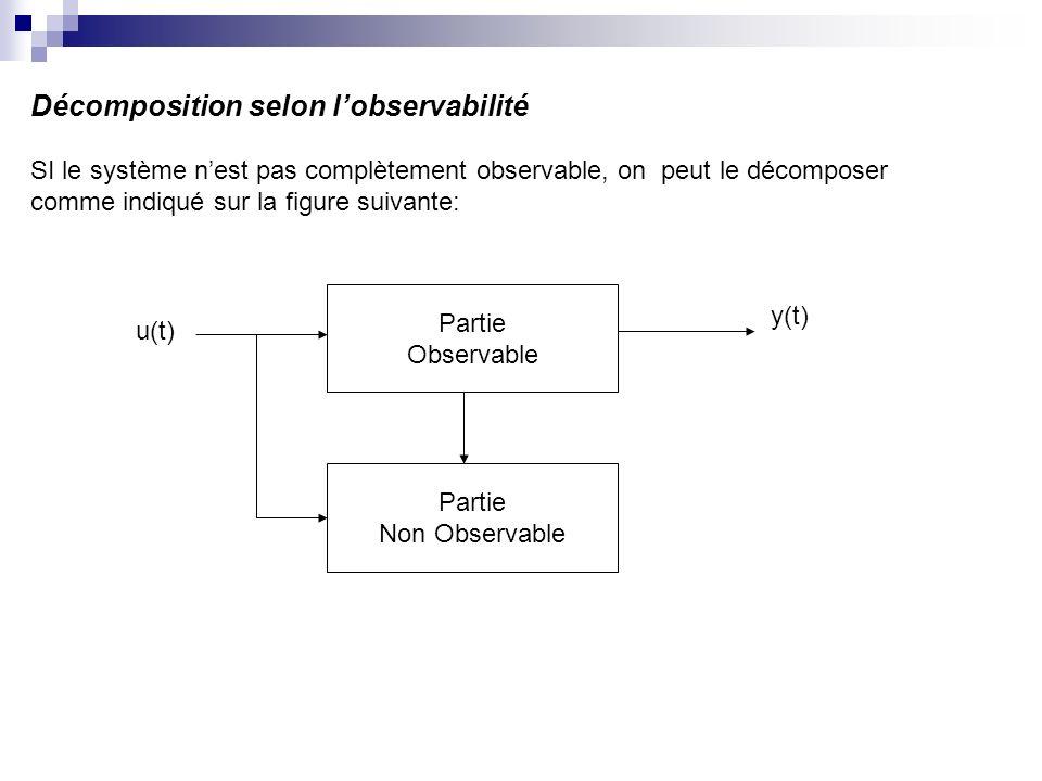 Décomposition selon lobservabilité SI le système nest pas complètement observable, on peut le décomposer comme indiqué sur la figure suivante: Partie Observable Partie Non Observable u(t) y(t)