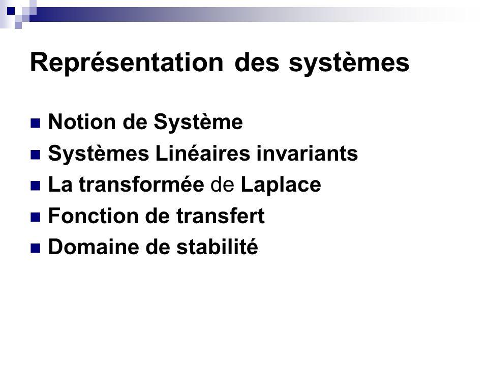 Représentation des systèmes Notion de Système Systèmes Linéaires invariants La transformée de Laplace Fonction de transfert Domaine de stabilité