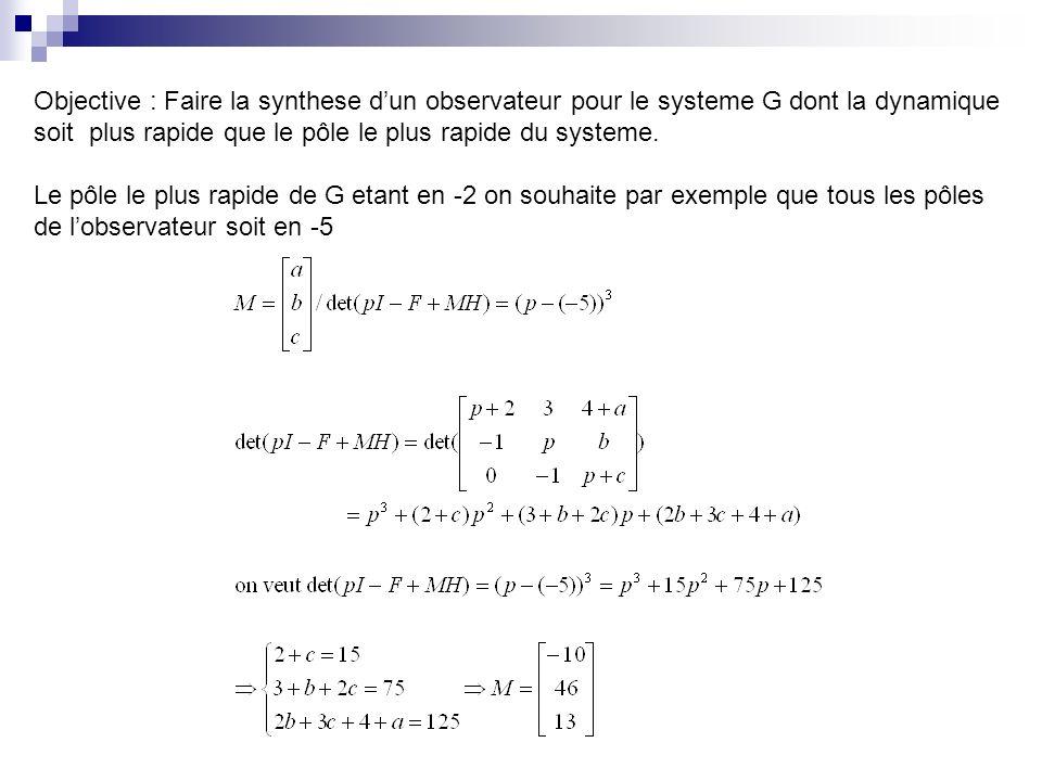 Objective : Faire la synthese dun observateur pour le systeme G dont la dynamique soit plus rapide que le pôle le plus rapide du systeme. Le pôle le p
