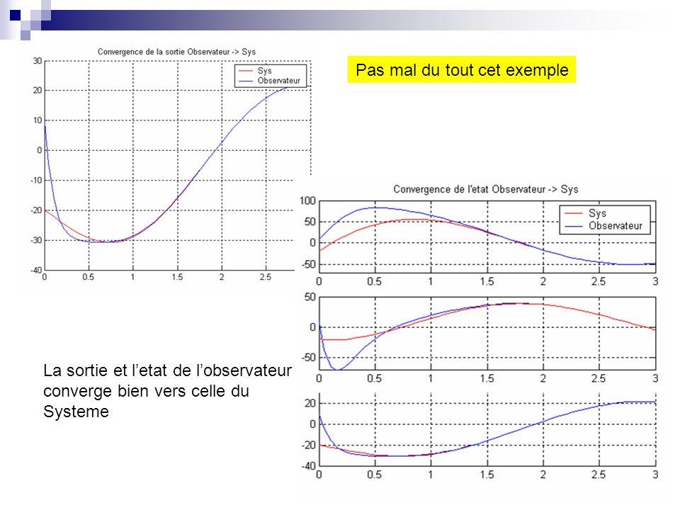 La sortie et letat de lobservateur converge bien vers celle du Systeme Pas mal du tout cet exemple