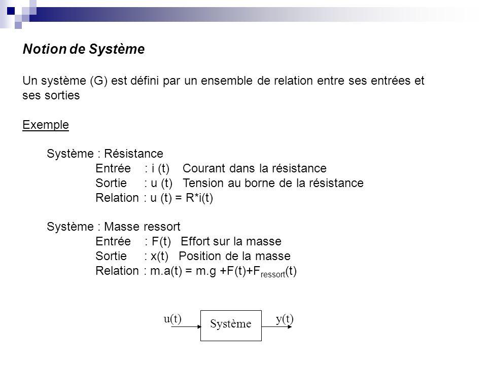 Notion de Système Un système (G) est défini par un ensemble de relation entre ses entrées et ses sorties Exemple Système : Résistance Entrée : i (t) Courant dans la résistance Sortie : u (t) Tension au borne de la résistance Relation : u (t) = R*i(t) Système : Masse ressort Entrée : F(t) Effort sur la masse Sortie : x(t) Position de la masse Relation : m.a(t) = m.g +F(t)+F ressort (t) Système y(t) u(t)