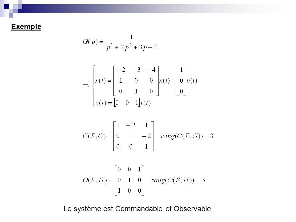 Le système est Commandable et Observable Exemple