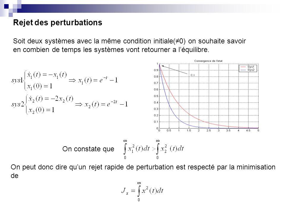 Rejet des perturbations Soit deux systèmes avec la même condition initiale(0) on souhaite savoir en combien de temps les systèmes vont retourner a léquilibre.