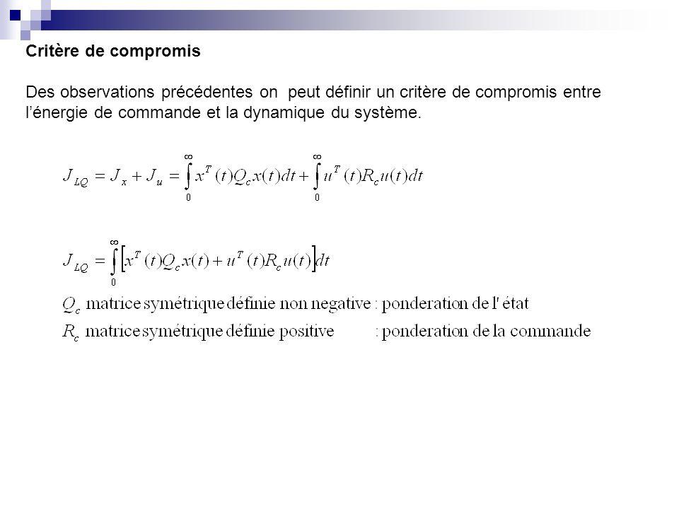 Critère de compromis Des observations précédentes on peut définir un critère de compromis entre lénergie de commande et la dynamique du système.